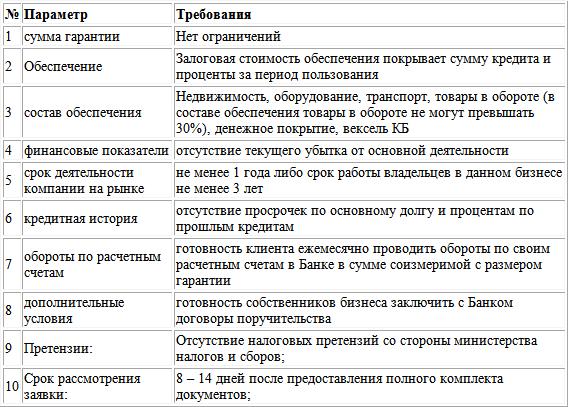 Соглашение О Независимой Гарантии Образец - фото 6