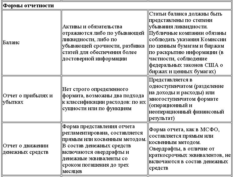 пфр кбк с 01.07.2017