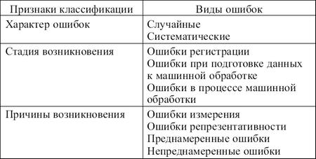 Борьба за достоверность включенных в ЕГРЮЛ сведений.