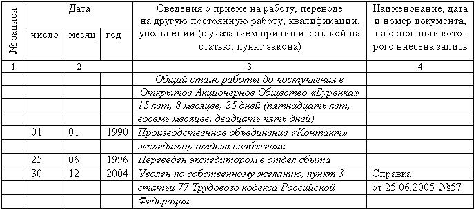 образец заполнения зачетной ведомости - фото 4