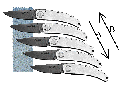 Как на ноже сделать спуски на ноже в домашних условиях