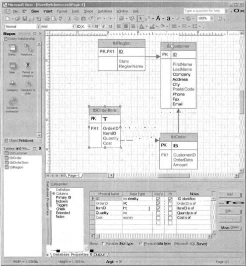 Схема базы данных с