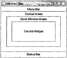 Показанные нами ранее экраны были взяты из системы linux, но приложения qt будут выглядеть привычно для любой