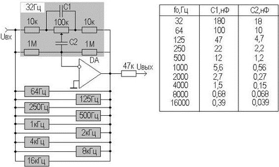 Пример построения эквалайзера