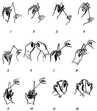 Как связать хирургические узлы