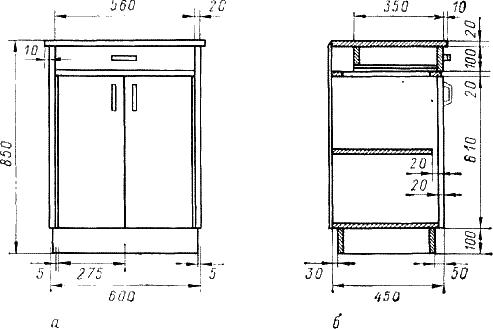 Изготовить кухонный шкаф