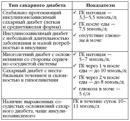 http://www.redov.ru/zdorove/diabet_luchshie_recepty_narodnoi_mediciny_ot_a_do_ja/pic_18.png